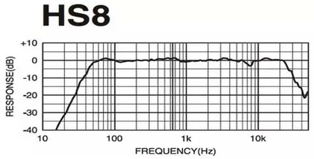 Yamaha-hs8-test