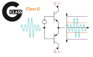 Arcam-G-Klasse-Technologie