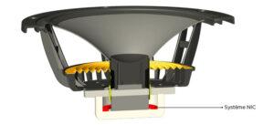 Focal-Nic-Technologie