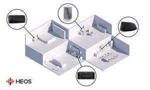HEOS-Multi-Raum-System