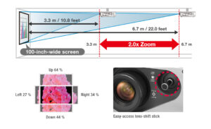 PT-FRZ60-Zoomobjektiv