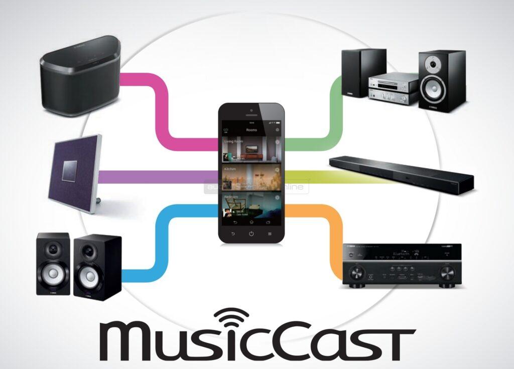Yamaha-MusicCast_app