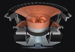 LS50-Meta-Lautsprecher-System